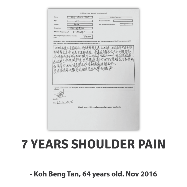 Koh BT – Shoulder Pain