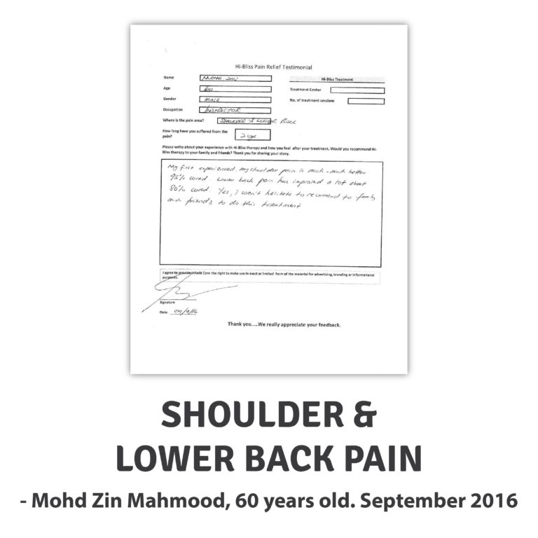 Mohd Zin M ~ Shoulder & Lower Back Pain