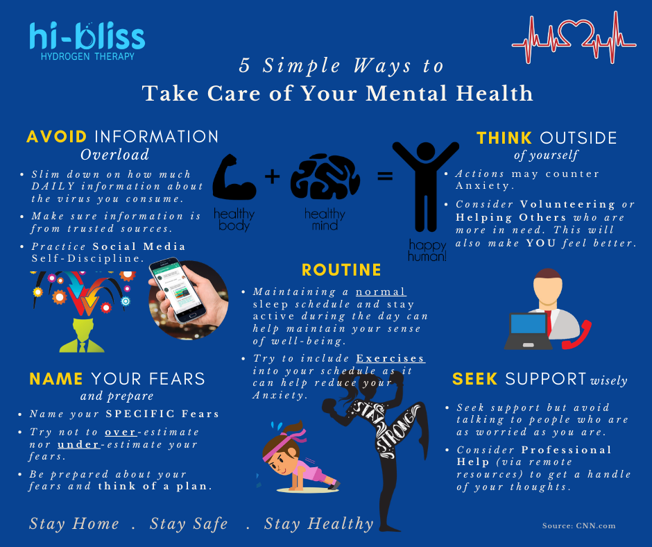5 Simple Ways to Take Care of Your Mental Health