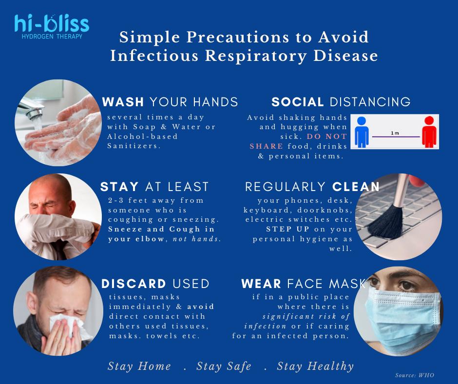 Simple Precautions to Avoid Infectious Respiratory Disease
